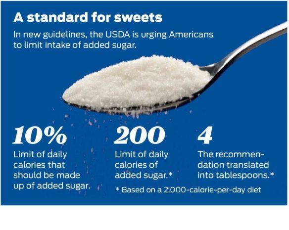 Sugar Standard.jpg